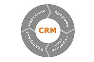 Преимущества внедрения crm для бизнеса