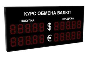 Як вигідно обміняти валюту в Івано-Франківську